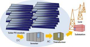 برق خورشیدی-پنل خورشیدی p.v solar