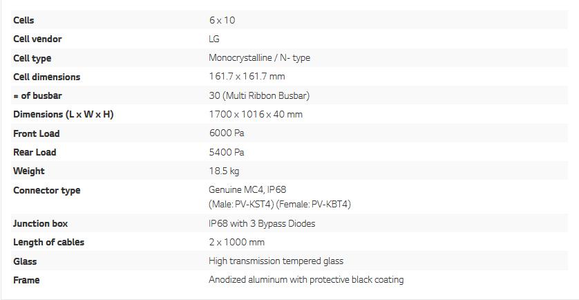 2 LG - پنل خورشیدی ال جی LG Mono Neon 360W
