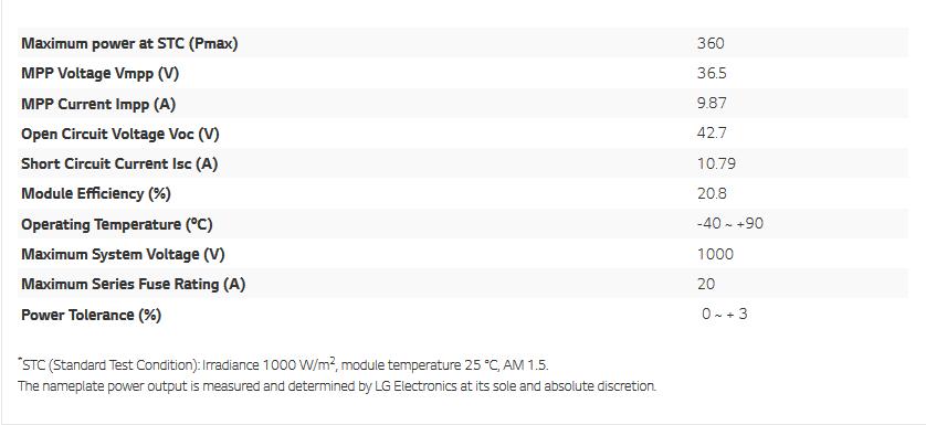 LG 3 - پنل خورشیدی ال جی LG Mono Neon 360W