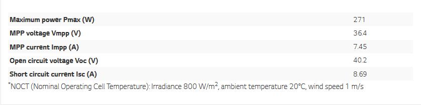 LG 5 - پنل خورشیدی ال جی LG Mono Neon 360W
